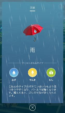 ポケモンGO 雨