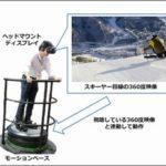 スキー場「VRアトラクション」を利用したプロモーション実証実験