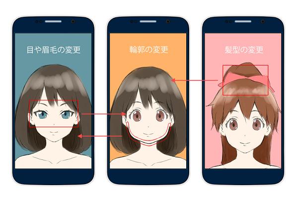 Make avatar