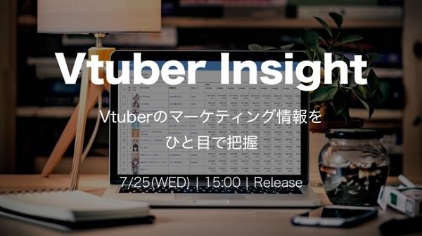 VTuber100体デビュープロジェクト