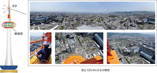 京都タワーVRバンジー