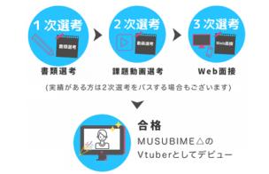 「MUSUBIME△」VTuberオーディション